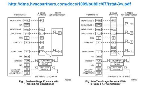 thermostat for carrier gas furnace wiring diagram