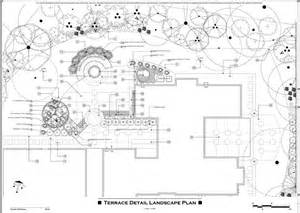 New Look Home Design Nj lawn sprinkler and irrigation system installation in new