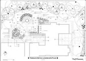 amazing lawn sprinkler system design 4 sprinkler