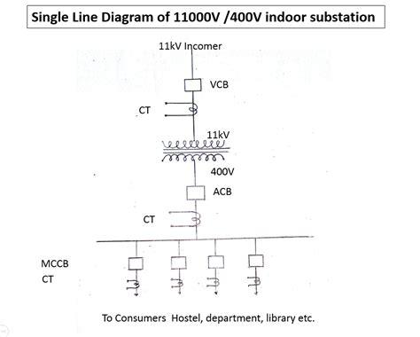 single line diagram electrical symbols images motor
