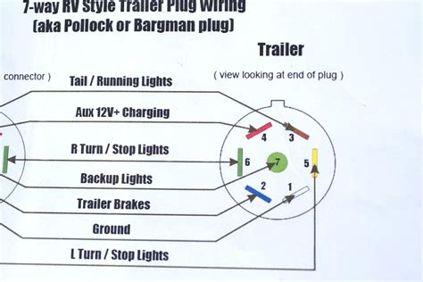 Pj Trailer Wiring Diagram Trailer Wiring Diagram