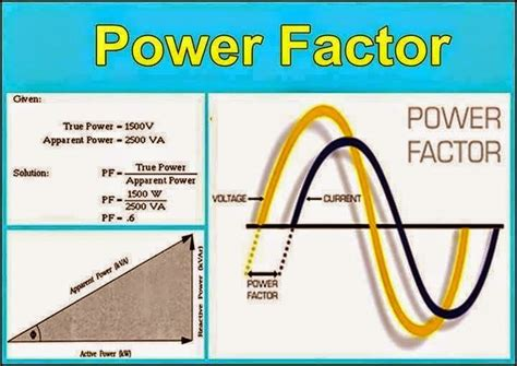 power factor correction equation power factor eee community