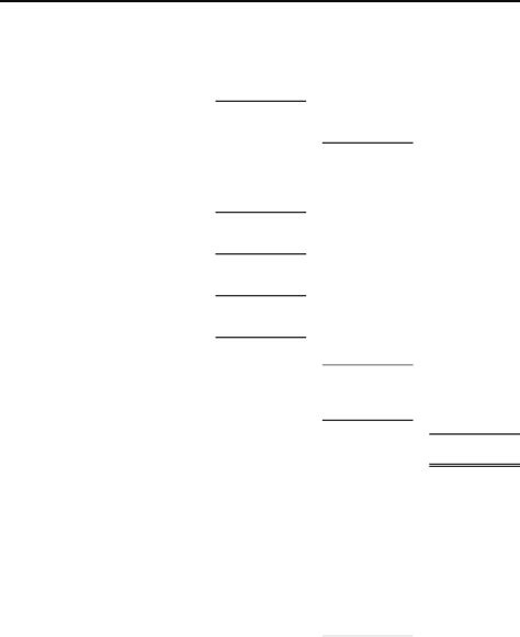 Sba Balance Sheet Template by Sba Balance Sheet Template Edit Fill Sign