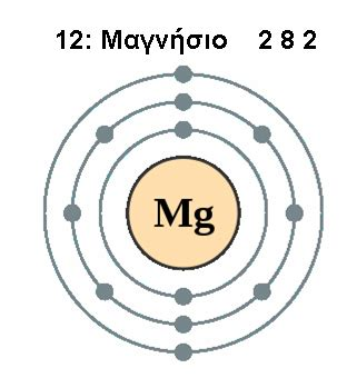 Protons Of Magnesium by File Electron Shell 012 Magnesiumgr Png Wikimedia Commons