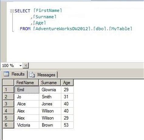Truncate Table Sql sql truncate table