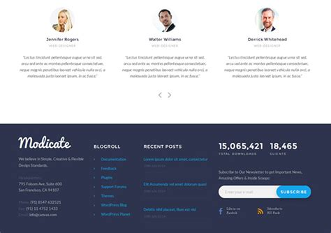 Modicate All In One Website Template With Premium Functionality Inside Web Template Customization Website Footer Template
