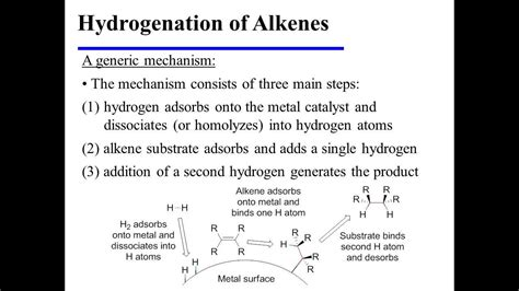 hydration and hydrogenation hydrogenation of alkenes