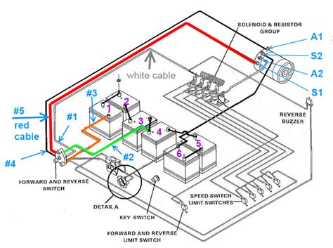 golf cart horn wiring diagram ignition wiring diagram