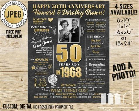 50th Anniversary, Australia 1968 Facts, 50 Years Ago