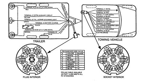 gmc trailer wiring diagram trailer free printable