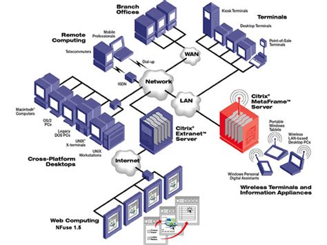 small business network design diagram 7 best images of small business network diagram exles