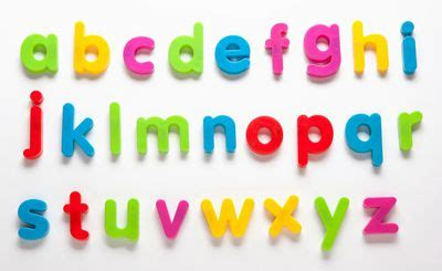 Letter Yogh what are the letters of the alphabet