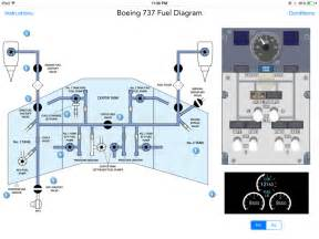 Fuel System Boeing 737 App Shopper Boeing 737 Fuel System Education