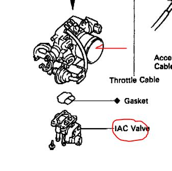 94 gmc sonoma 2 2l engine diagram toyota camry 2 2l engine elsavadorla 01 gmc sonoma engine 2 liter 01 free engine image for user manual download