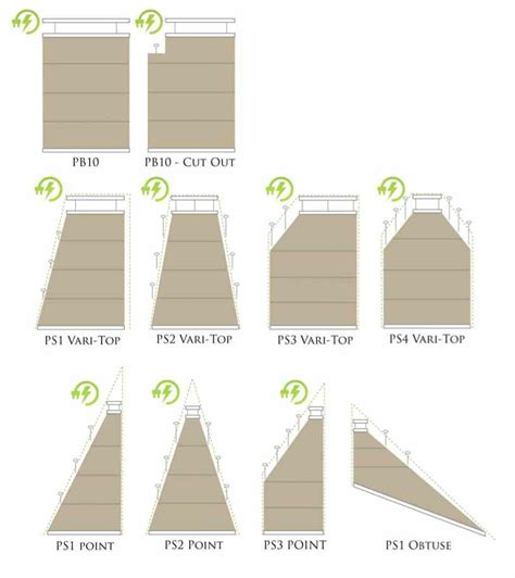 l shade styles and shapes conservatory blinds shapes styles broadview blinds dorset