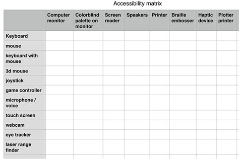 test matrix template reframing accessibility for the web 183 an a list apart article