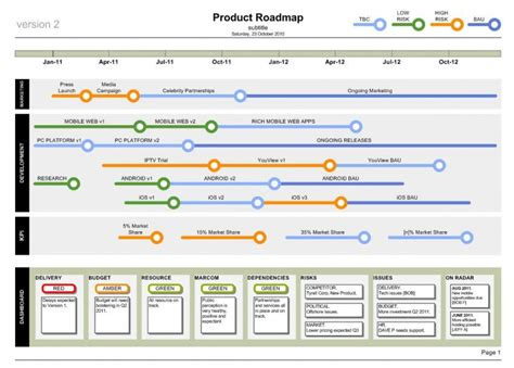 product roadmap template business documents
