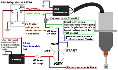 1996 dodge ram key wiring diagrams wiring diagrams