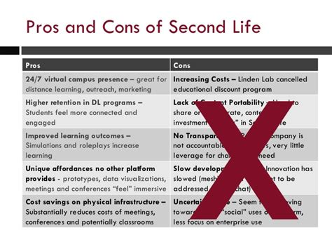 Distance Learning Mba Pros And Cons by Distance Learnings Distance Learning Pros And Cons