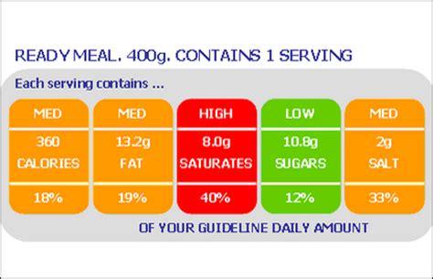 food label design uk bbc news health call for single food label system
