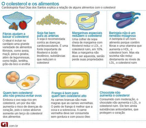 alimentos para evitar el colesterol alto bem estar saiba quais trocas fazer na dieta para reduzir