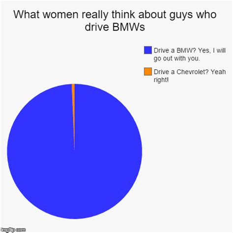here s what men really think about women s pubic hair what women really think about guys who drive bmws imgflip