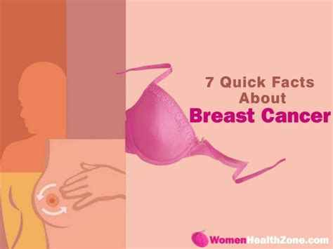 7 quick facts about breast cancer