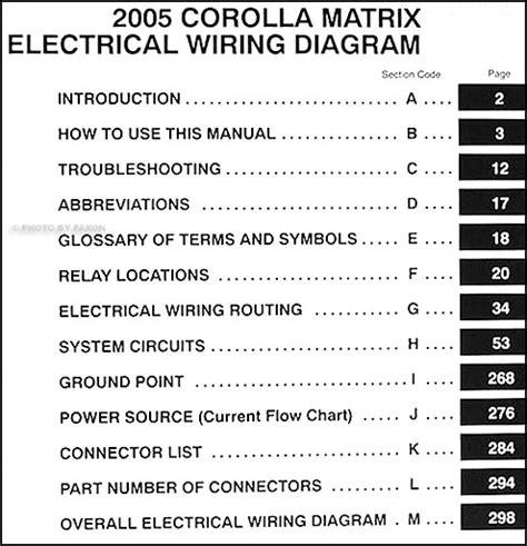 2005 toyota corolla fuse box diagram 2005 toyota corolla matrix wiring diagram manual original