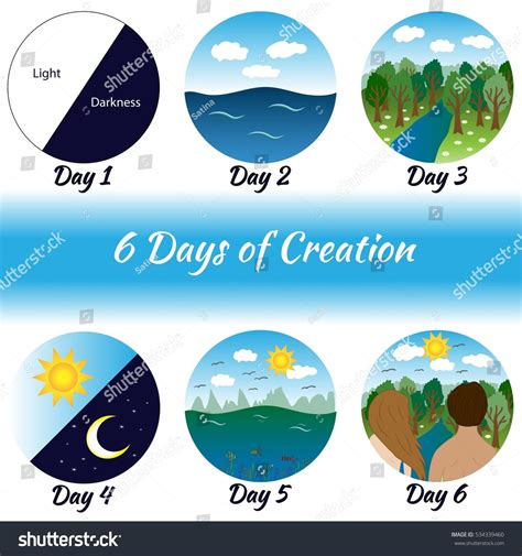 The Three Day Novel by Bible Creation Clipart Paberish Me