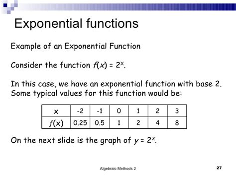 exle exponential growth function images