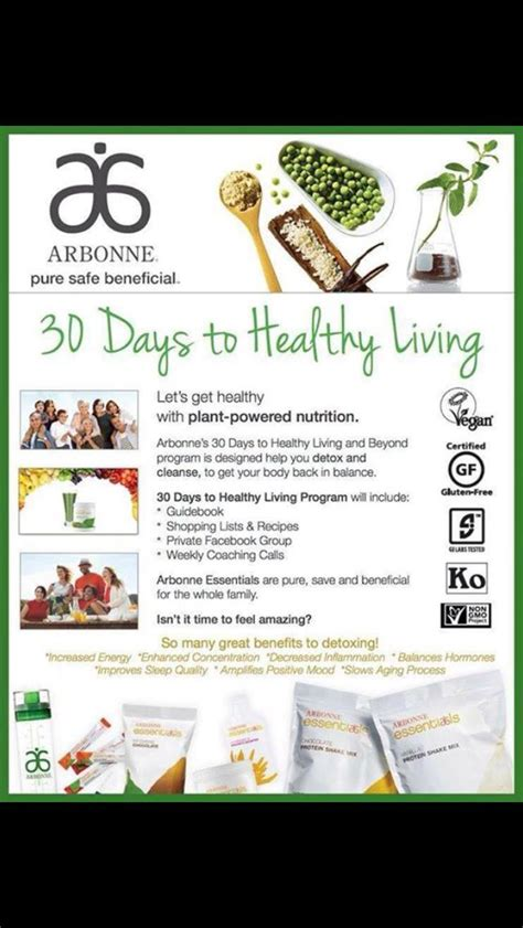 March Detox by New Detox Starts March 2nd Get At Me If You Want To