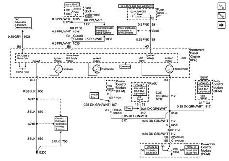 interior wiring diagram lstech camaro  firebird forum discussion