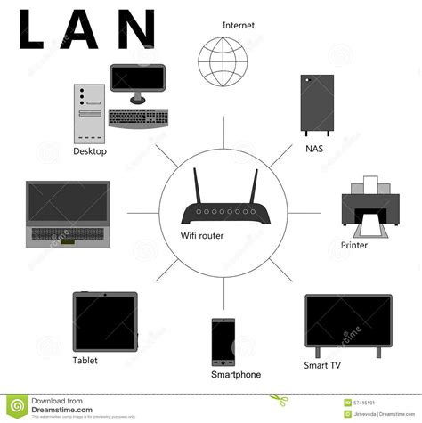 lan scheme stock vector image of laptop notebook