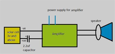laser diodes explained simple laser diode block diagram 28 images laser diode laser diode driver schematic laser free