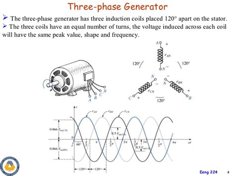 3 phase ac current diagram 3 free engine image for user