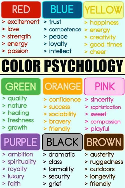 what is your favorite color color psychology what is your favorite color