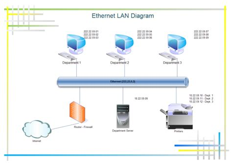 lan layout software ethernet lan diagram free ethernet lan diagram templates
