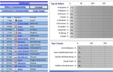 Sports Schedule Maker Excel Template Motogp Schedule Motogp Calendar