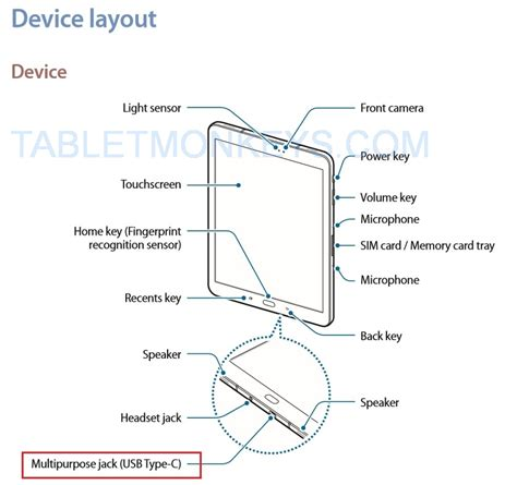 galaxy s3 specs samsung galaxy tab s3 confirmed with s pen usb type c