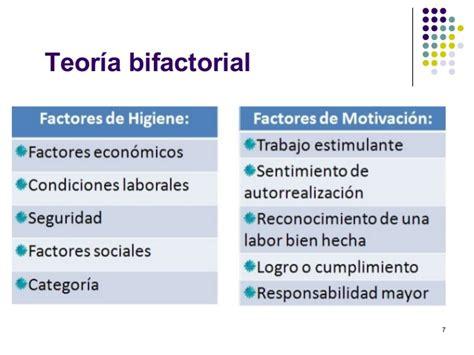 imagenes de teorias motivacionales teorias motivacionales
