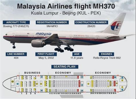 malaysian airlines flight 370 the complete timeline and lithium titanate battery technology bigger and better