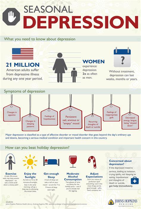 Seasonal Depression L by Seasonal Depression Infographic
