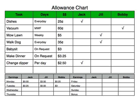 allowance chart template allowance chart template 28 images chore charts for