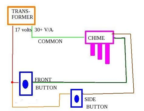 wiring diagram for 2 doorbell with chimes wiring free