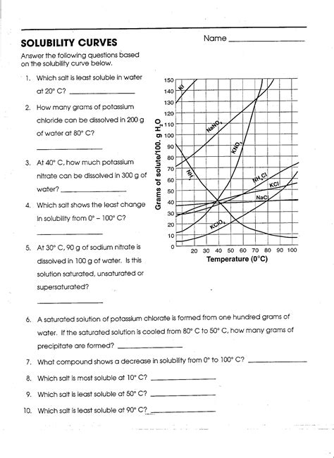 Solubility Curve Worksheet solubility graph worksheet answerssolubility graph