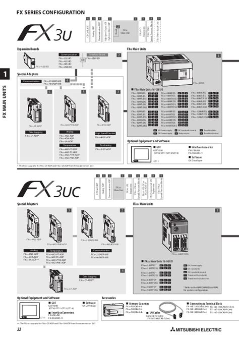 Plc Mitsubishi Fx3u 48mr Fx3u48mr Fx 3u 48mr Fx 3u 48mr Fx 3u 48 Mr catalog plc mitsubishi fx 3g 60mr