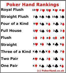 fill pll poker run rules form evbdn instantly