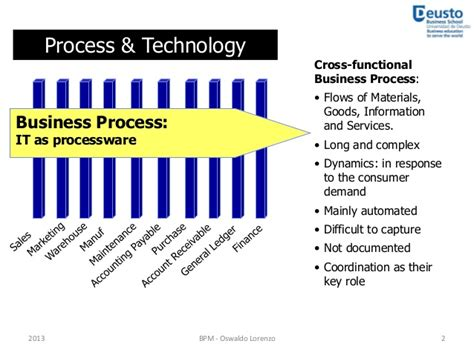 process based management exles of information technology enablers