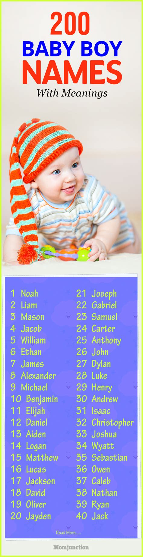 200 most popular baby boy names with meanings boys 200 most popular baby boy names with meanings