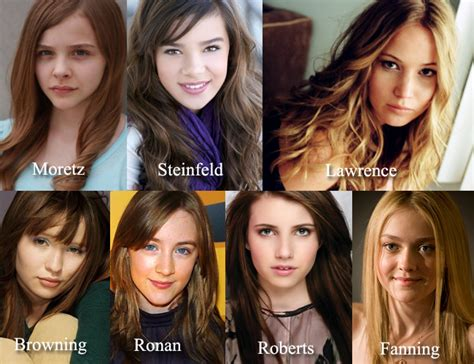 top 28 hunger cast list image gallery hunger games cast as quot hunger games quot cast bid